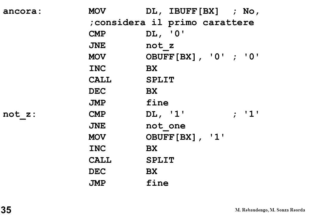 ancora: MOV DL, IBUFF[BX] ; No,